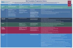Advocacy & Outreach Landing Page Accomplishments image
