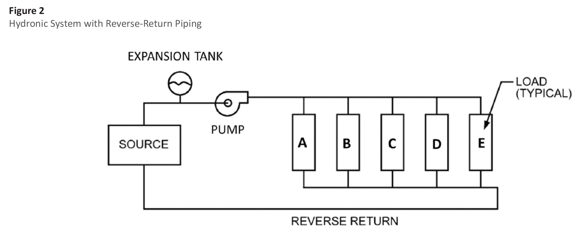 fluid cooler piping diagram