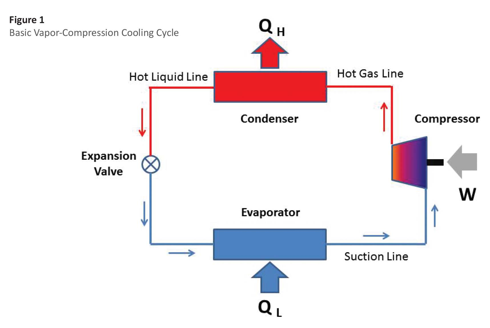 Understanding Thermal Systems: Industrial Refrigeration ...
