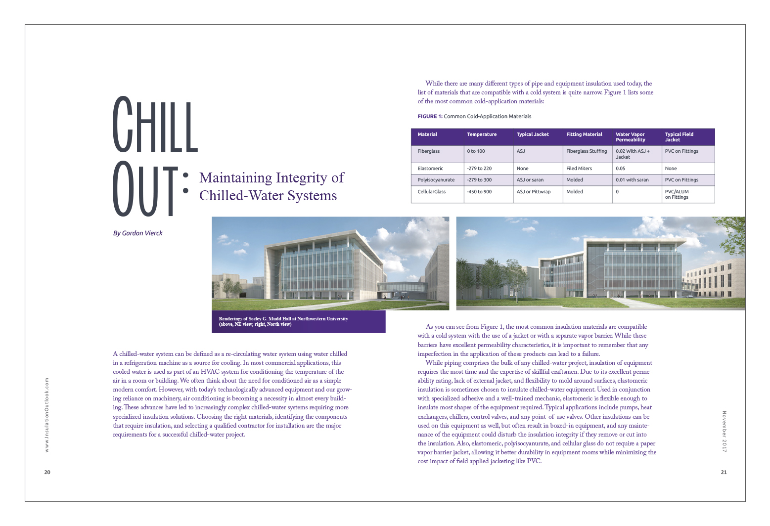 Chill Out: Maintaining Integrity of Chilled-Water Systems